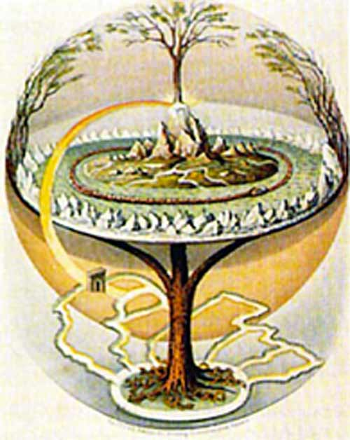 Signification Reves axe Yggdrasil