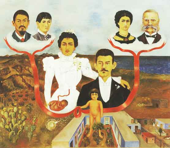Signification Reves genealogie frida kahlo