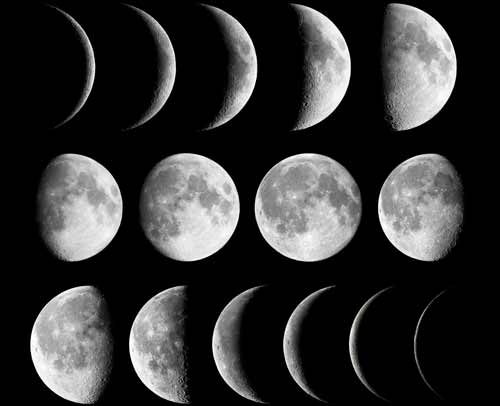 Signification Reves  planete lune phases